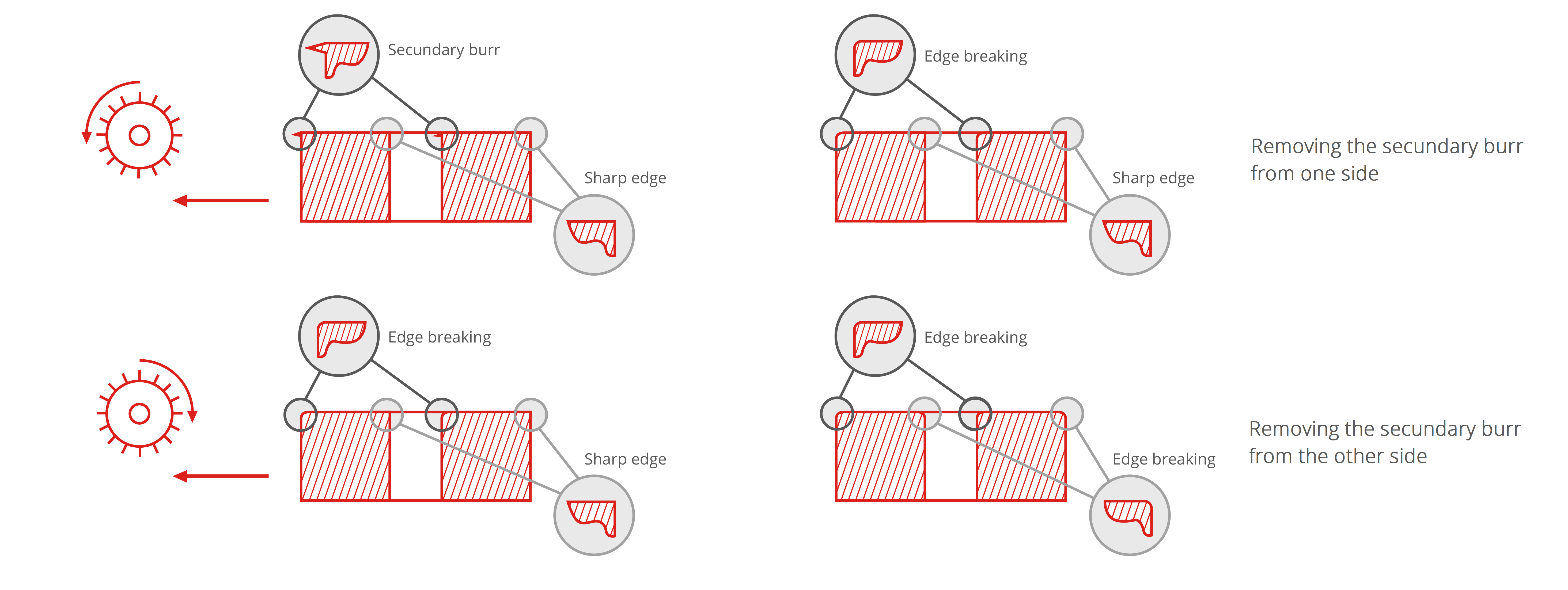 Deburring machine, high- quality and timesaving 3