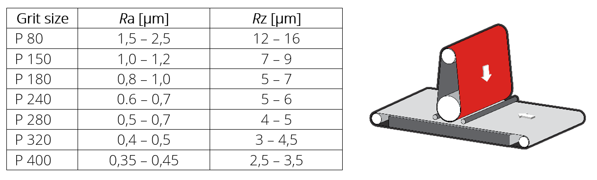 All you need to know about surface roughness (Ra) 4