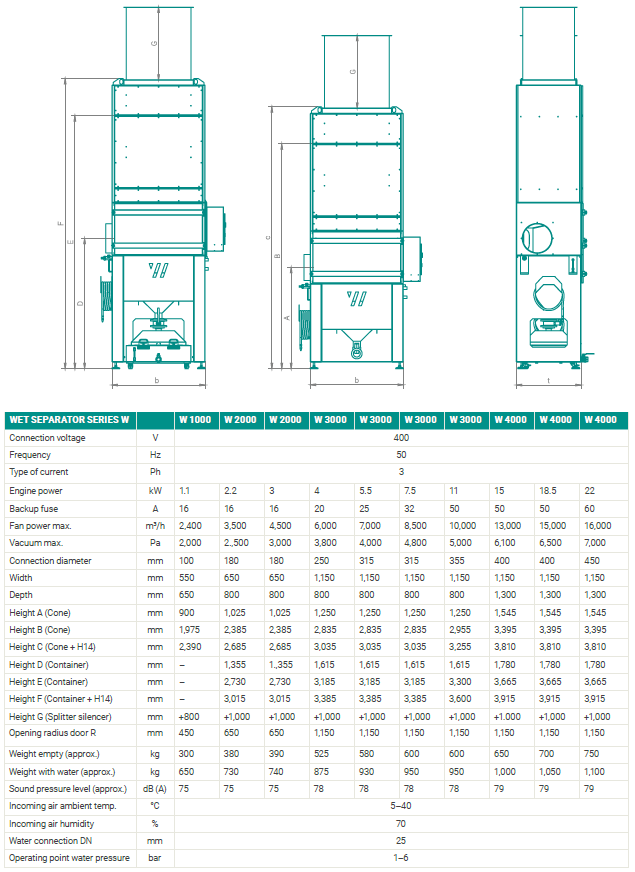 Technical specifications extraction units