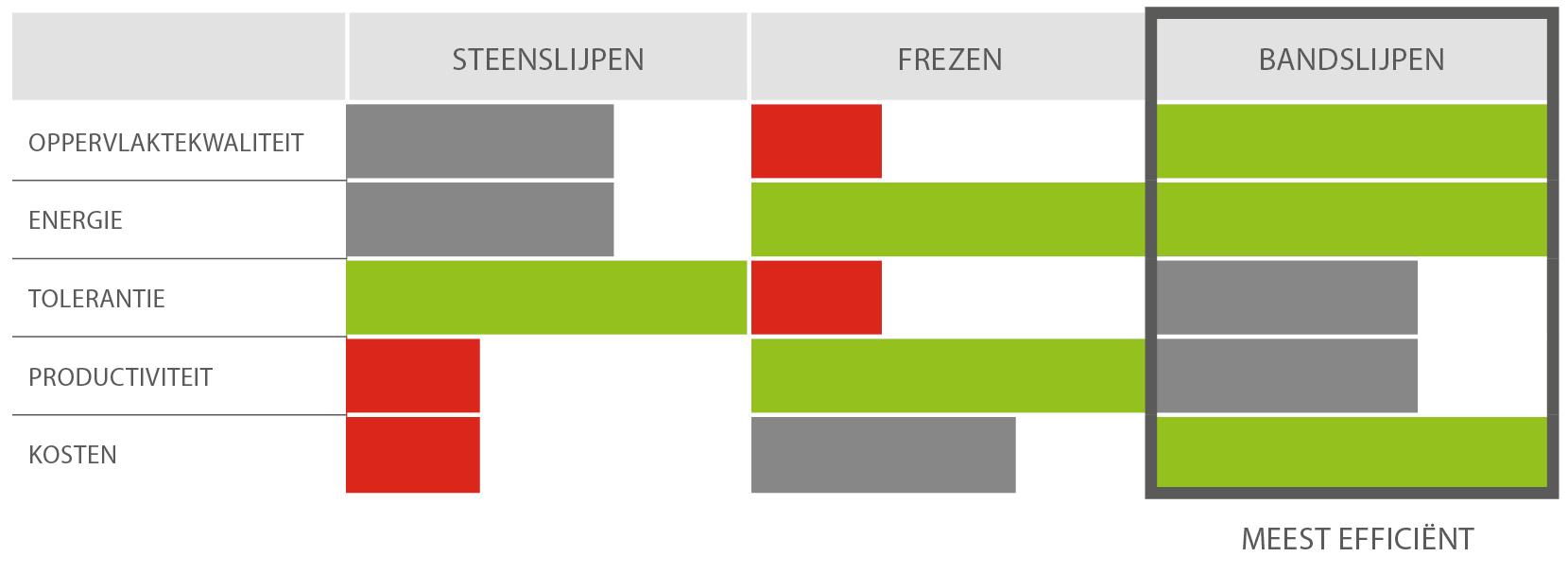 Precisieslijpmachine: het creëren van een gladde afwerking 2